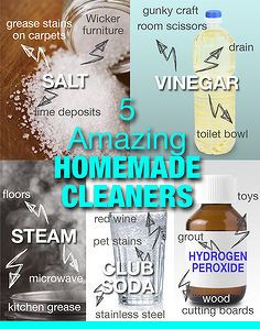 top homemade cleaning products in 5 minutes or less, cleaning tips, go green, Top Homemade Cleaning Products