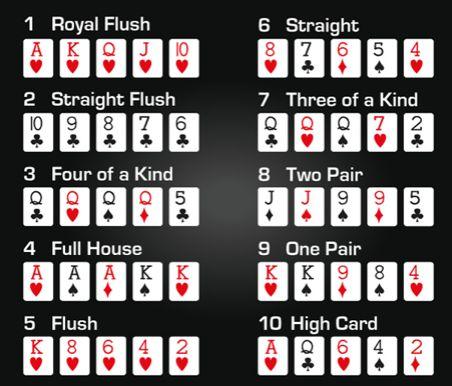 Best gambling list lousina gambling