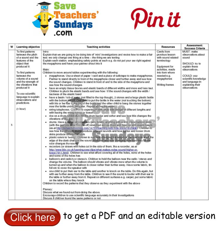 3 Digit Addition Worksheets Free Word  Best Year  Animals Including Humans Lesson Plans Worksheets  Pre Algebra Fractions Worksheets Word with Making Ten Worksheets 2nd Grade Excel Year  Lesson  Making And Explaining Observations About Sound Worksheets  Lesson Plans And Other Primary Teaching Resources Worksheets Free Printables Pdf