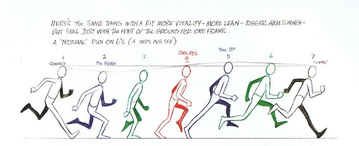 animation 2: rethinking the run cycle