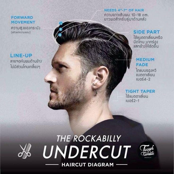 #men #hairstyle