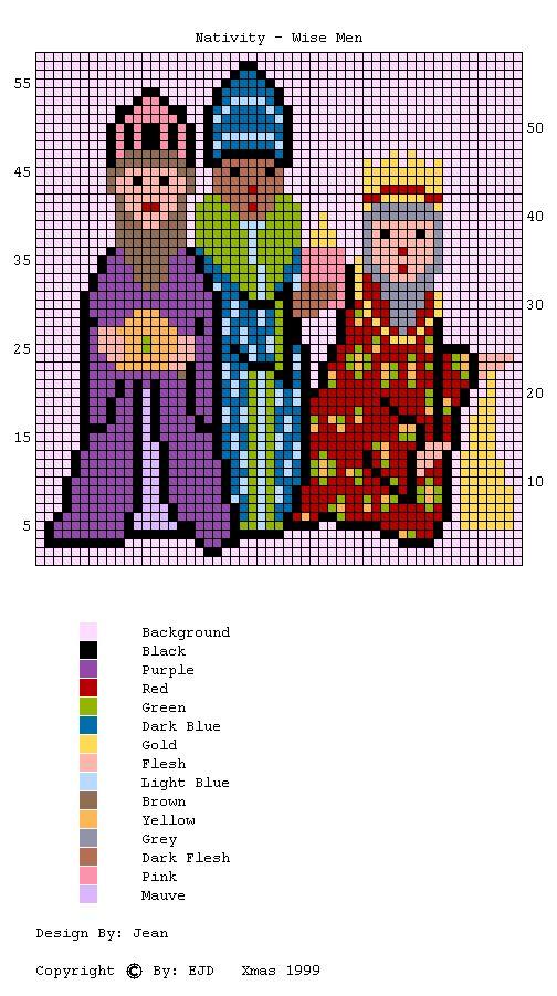 Wise men knititng chart
