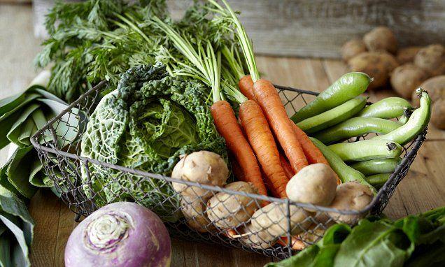 Organic food IS healthier