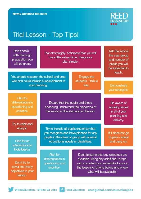 Classroom Ideas For Nqt : The best images about nqt on pinterest teaching