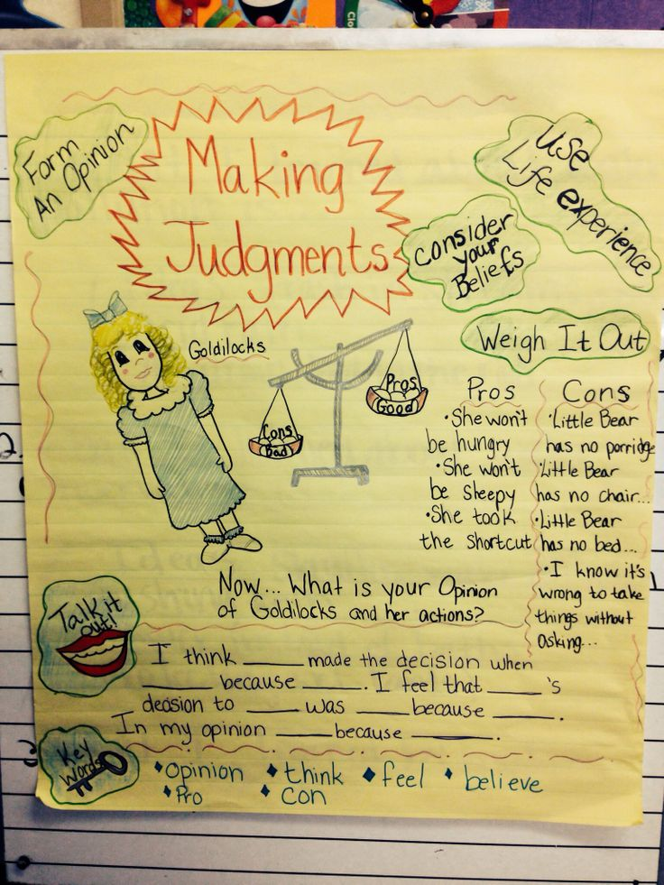 Anchor chart for making judgements. It lead to great classroom discussion.
