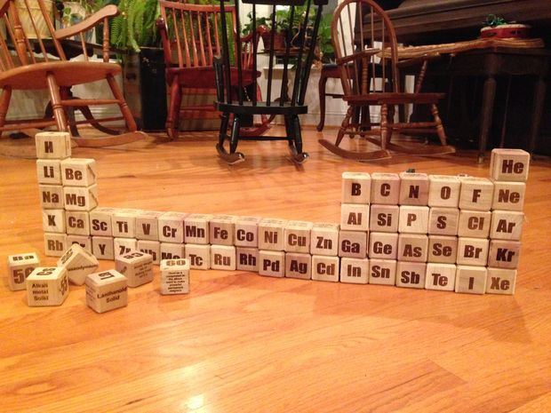 Picture of Periodic table of the elements blocks
