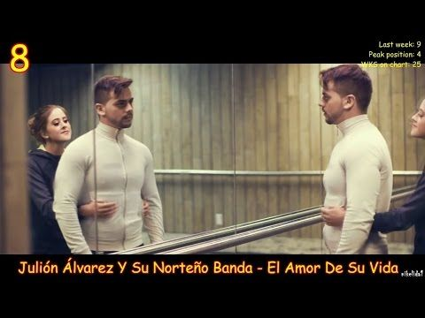 Top 10 Songs Of The Week - September 12, 2015 1. Nicky Jam y Enrique Iglesias - El Perdón 2. J. Balvin - Ginza 3. Gente De Zona - La Gozaderaft. Marc Anthony...