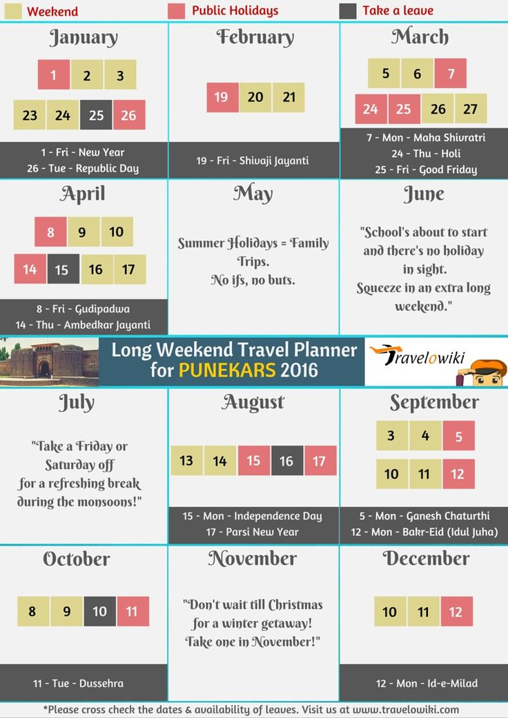 14 best travel o planner images on pinterest planners long weekend and travel