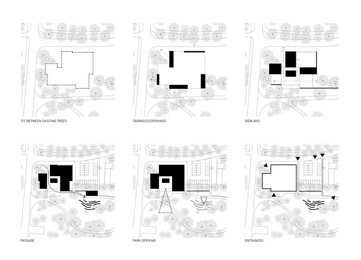 arch_it Local Community Center CAL in Szczecin (PL) competition entry