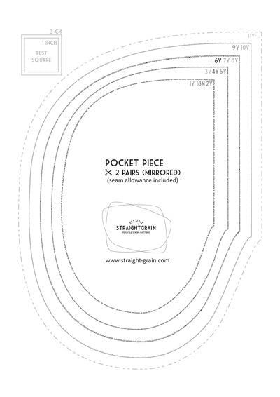 How to sew a pocket. How To Add In Seam Pockets - Step 1