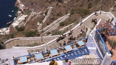 Port Santorini, Old port Santorini, Athinios port Santorini, Taxi Santorini, Buses Santorini, Bus Santorini, Cable car Santorini