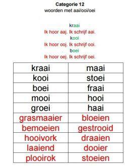 Spellingcategorieën CITO :: cito-spellingcategorieen.yurls.net