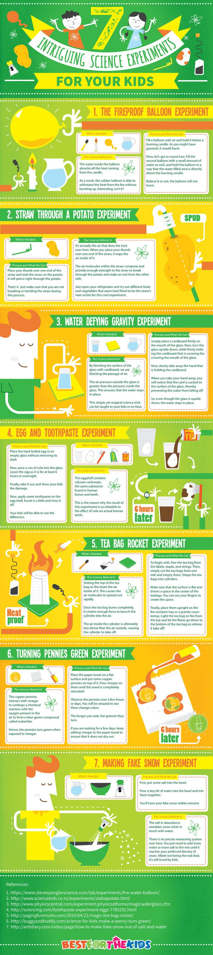 7 Intriguing Science Experiments for Your Kids