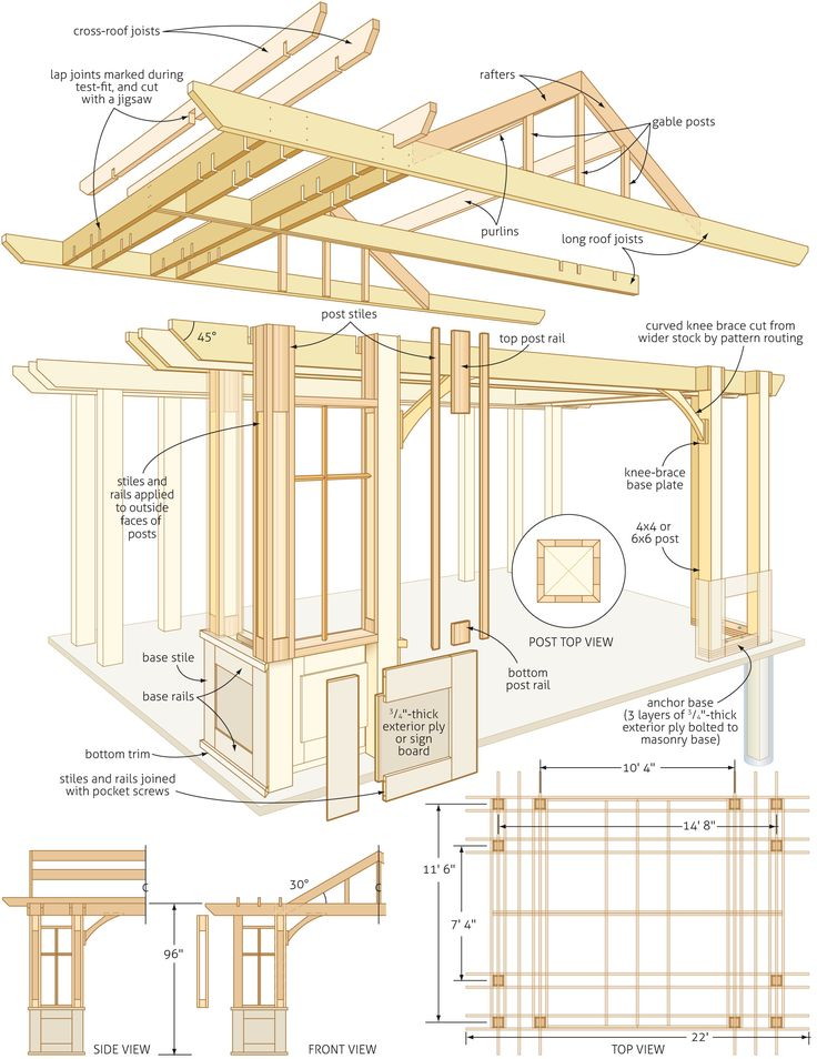 DIY Pergola | Canadian Home Workshop