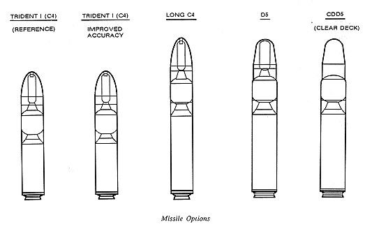 Trident missile family