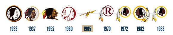 Redskins logos over the years