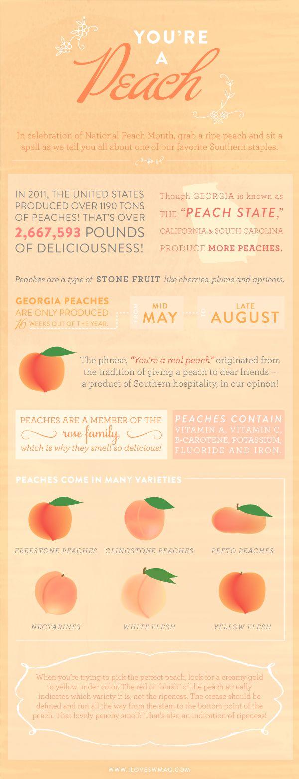 Peaches everywhere!