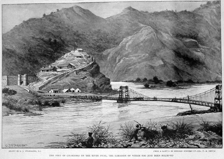 The Battle of Malakand 1897