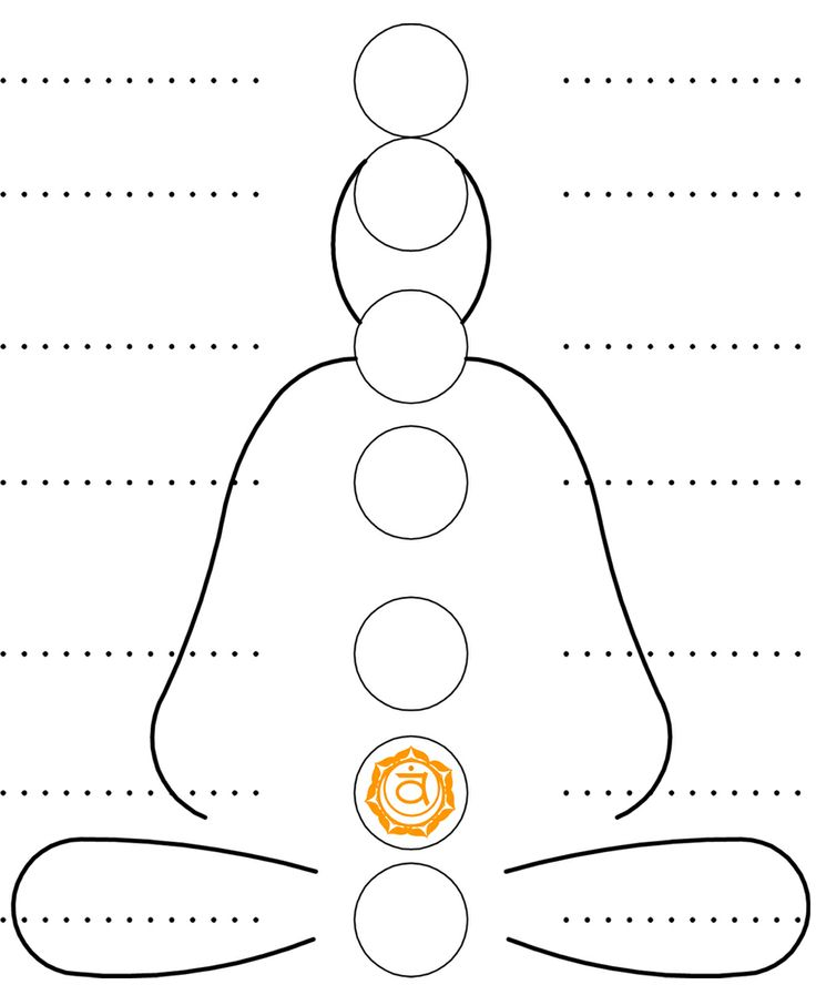 17 best images about 2nd chakra      svadhisthana on