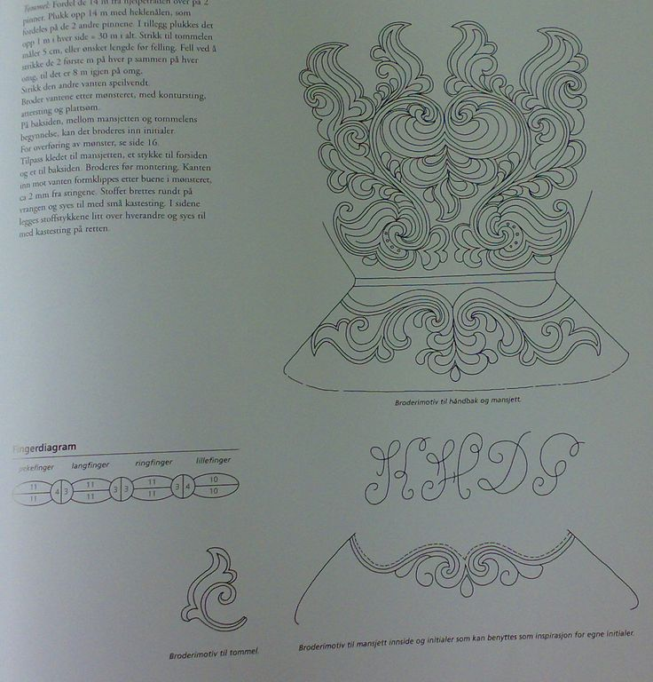 Copyright: Patterns (Telemark Rose) for Mittens from Sauherad in Telemark County, Norway