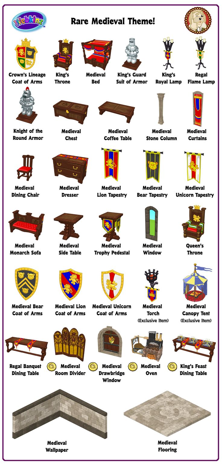 Medieval Theme Items
