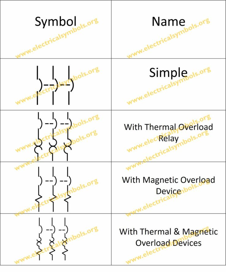 17 best ideas about electrical breakers on pinterest circuit breaker electrical schematic symbol