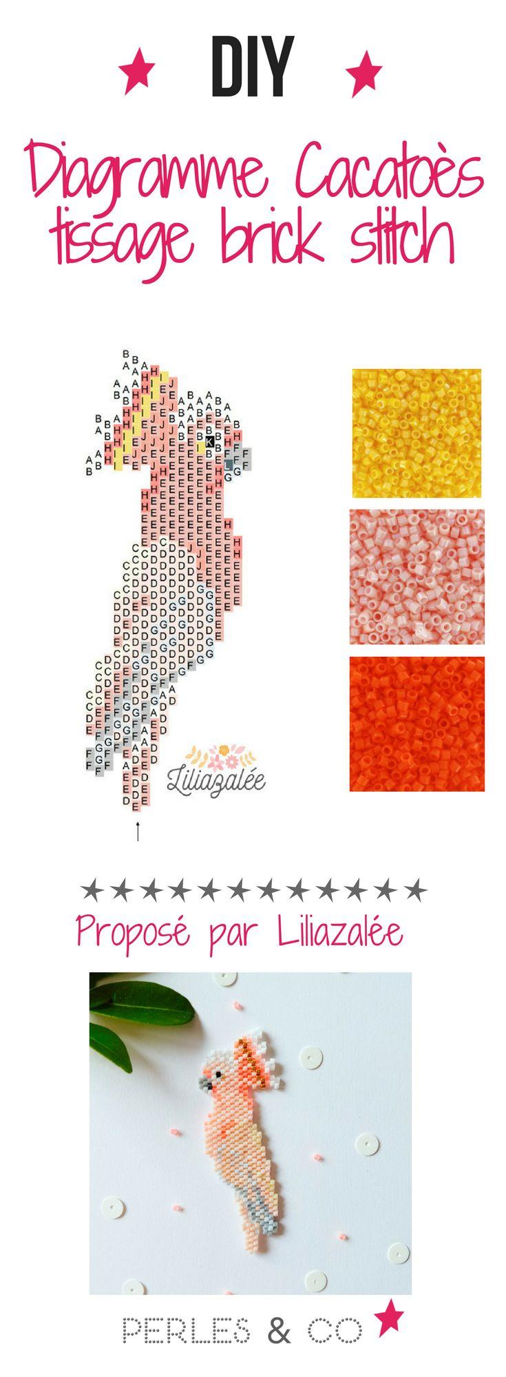 Tissage brick stitch d'un cacatoès aux couleurs pastels