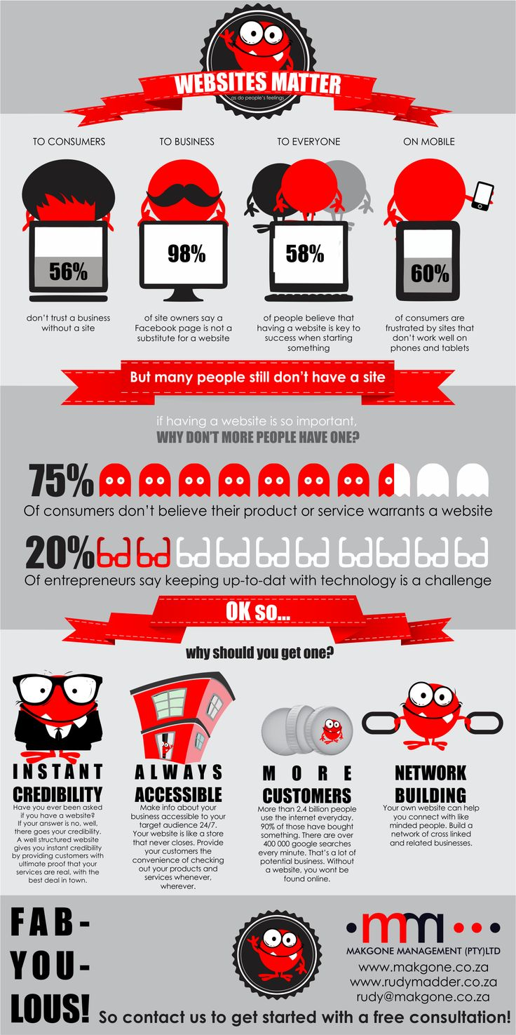 Why you need a website - Rudy Madder  #infographic #webdesign #websitedesign
