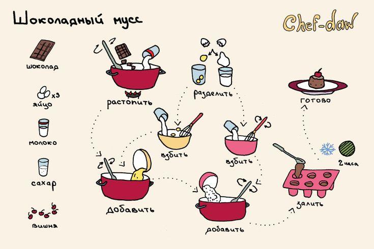 chef_daw_shokoladni_muss