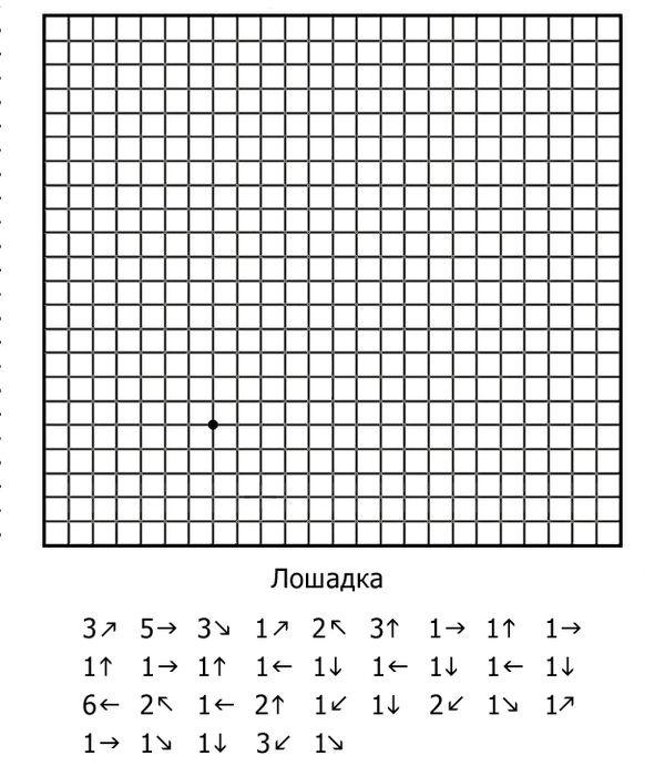 графические диктанты
