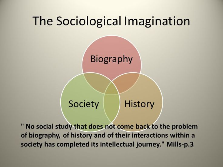 sociological imagination-ability to grasp the relationship between individual lives & the larger social forces that shape them- where biography/history intersect