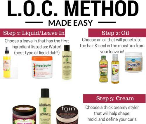 l.o.c method natural hair
