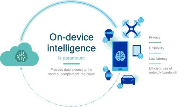 SecurityIntelligence
