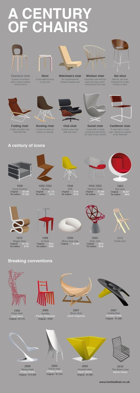 A brilliantly stylised and striking infographic showing the evolution of chair design Grand Confort to Aduatz's bizzare Spoon Chair and beyond. Whi