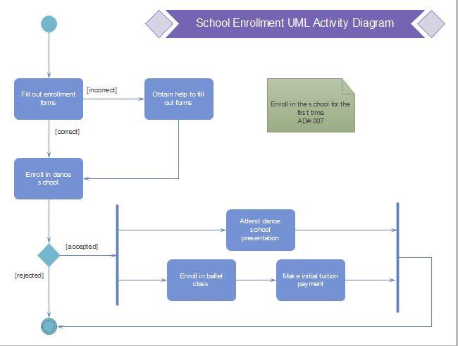 Uml Use Case  Uml Diagram    Diagram Template And