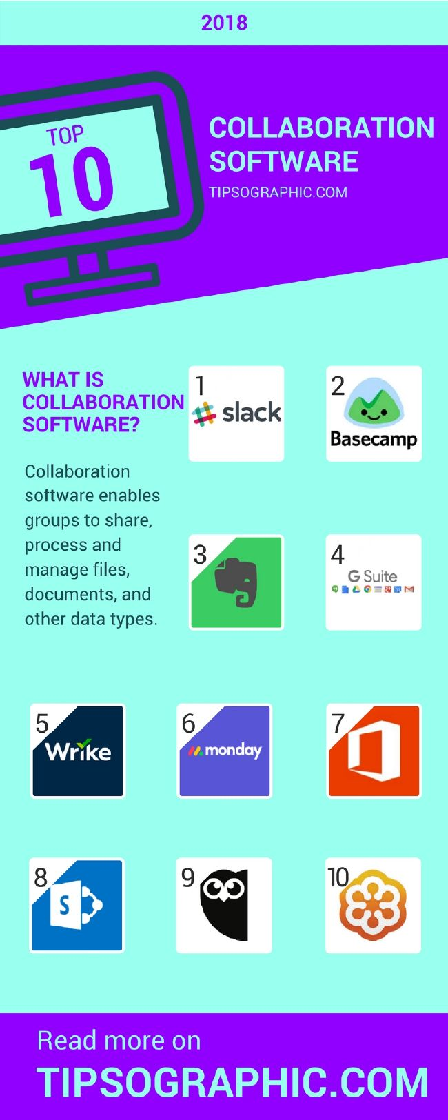 2684 best best of tipsographic awesomeness images on pinterest find and compare the most popular collaboration software for read what are the best collaboration solutions for your organization in xflitez Image collections