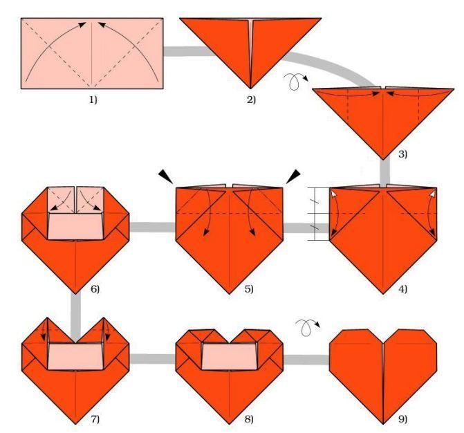 origami srdce, návod na origami