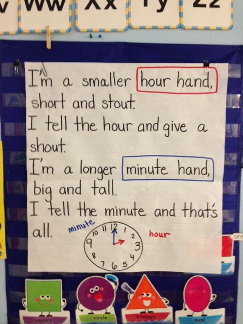 Great anchor charts for K and 1st grade math. Could even make tip books for student work stations so these strategies are always close at hand as kids are learning them!