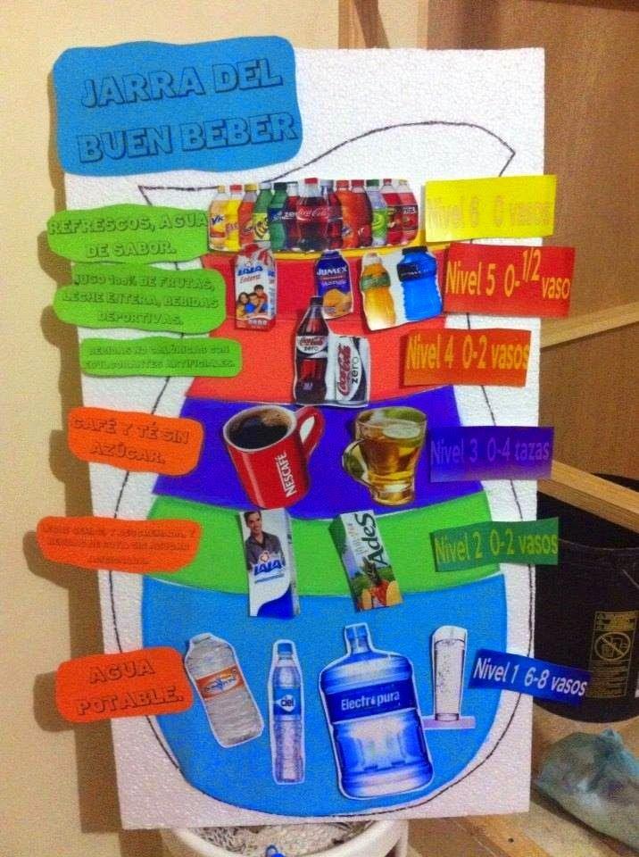 TIPS DE ACTIVIDADES PARA TU GRUPO ESCOLAR: Excelentes actividades con la jarra del buen beber y el plato del buen comer.