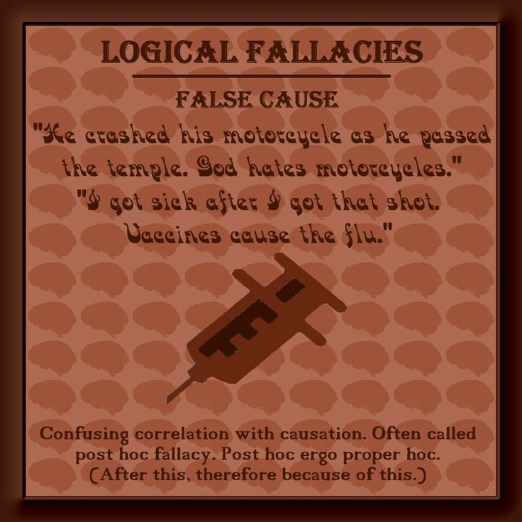 logical fallacies essay Michael horton provides some examples of informal logical fallacies,  for more  on essay writing in seminary, see this good overview by r.
