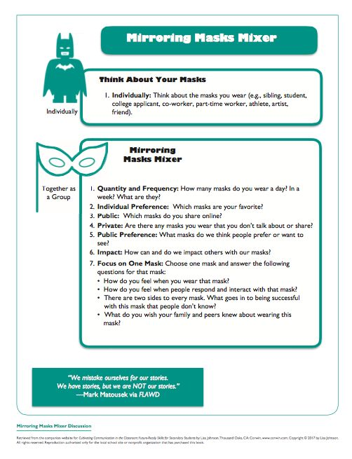 """Mirroring Masks Mixer Activity for Students to talk about Online Personas and Profiles. FREE Download (Check out the Book """"Cultivating Communication in the Classroom"""" for more ways to use this tool.)"""