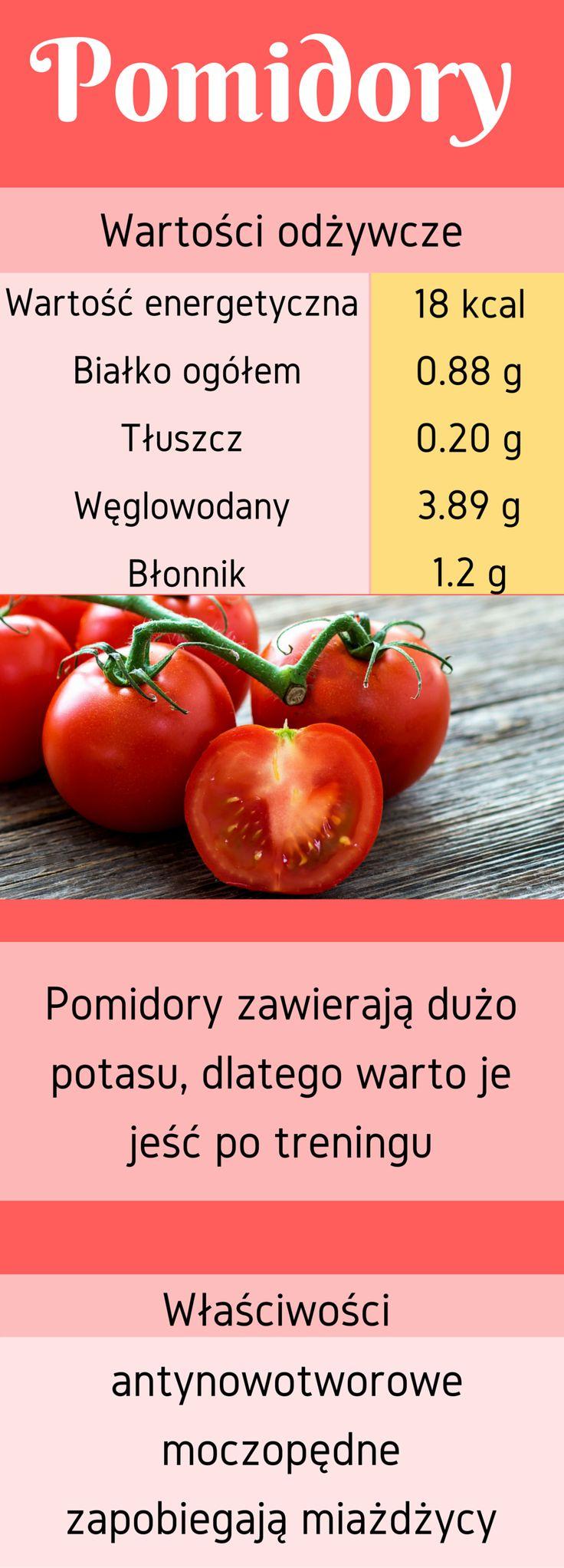 Teraz, gdy na rynku niedługo pojawią się świeże pomidory. Sprawdź, dlaczego warto je jeść.