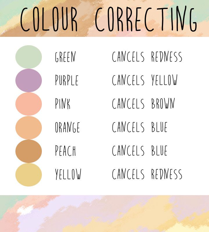 The 76 best images about Makeup on Pinterest Be the change - fresh declaration of conformity template uk