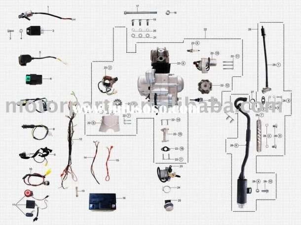 chinese atv wiring diagram 110cc  atv pit bike diagram