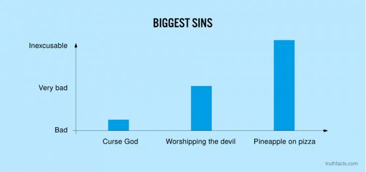 Biggest sins