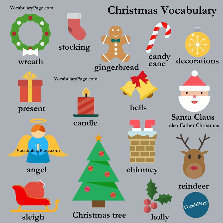 Christmas vocabulary #English www.vocabularypage.com