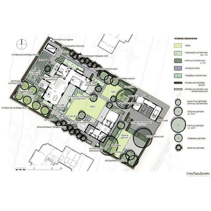 Ландшафт отражает архитектурное решение комплекса зданий: функциональные зоны отделены друг от друга стрижеными изгородями и мягкими посадками в четких границах, все это создает сложное соразмерное человеку перетекающее пространство сада.