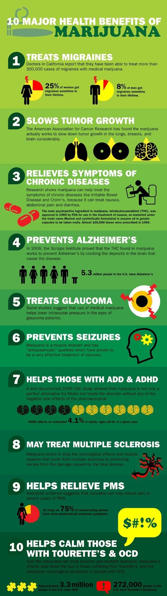 Benefits of marijuana. Just saying, if you are into that kind of thing it looks like you could be benefitting in more ways than your silly mind may think(: <3