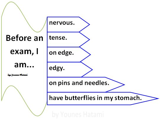 Exam--  I am nervous, tense, edgy...  10154098_657188724353313_45594969_n.png (542×425)