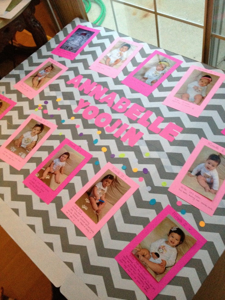 Annabelle Monthly Board Highlights For First Birthday Party With Gray White Chevron Background And Pinks